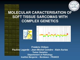 MOLECULAR  CARACTERISATION  OF SOFT TISSUE SARCOMAS WITH COMPLEX GENETICS
