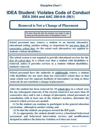 IDEA Student: Violates Code of Conduct IDEA 2004 and AAC 290-8-9-.091