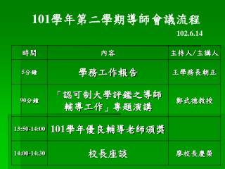 101 學年第二學期導師會議流程 102.6.14