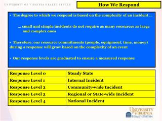 The degree to which we respond is based on the complexity of an incident …