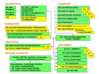 EN 206-1 BETONI, määrittely, ominaisuudet,  valmistus ja vaatimustenmukaisuus