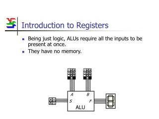 Introduction to Registers
