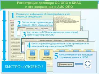 Полный учет информации об опасном объекте и его владельце (владельцах)
