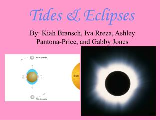 Tides  Eclipses