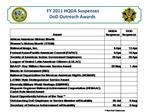 FY 2011 HQDA Suspenses  DoD Outreach Awards