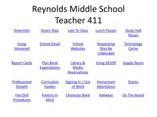 Reynolds Middle School  Teacher 411