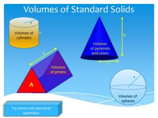 Volumes of Standard Solids