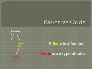 Ratios  vs  Odds