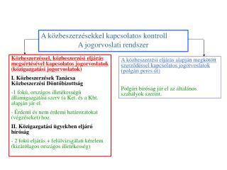 A közbeszerzésekkel kapcsolatos kontroll A jogorvoslati rendszer
