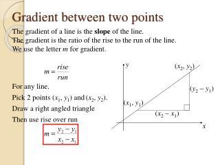 Gradient between two points