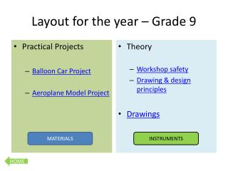 Layout for the year – Grade 9