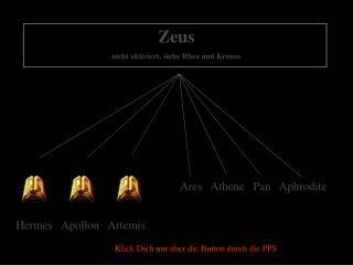 Zeus nicht aktiviert, siehe Rhea und Kronos