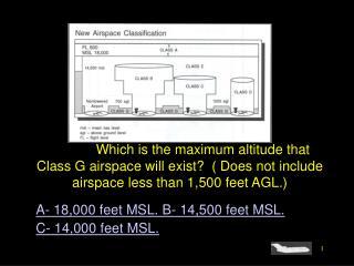 A- 18,000 feet MSL. B- 14,500 feet MSL. C- 14,000 feet MSL.