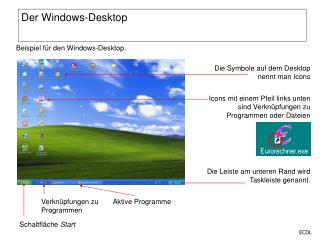 Der Windows-Desktop