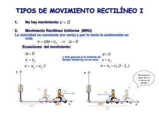 TIPOS DE MOVIMIENTO RECTILÍNEO I