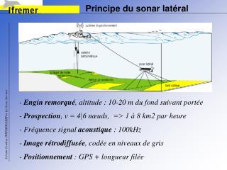 Principe du sonar latéral