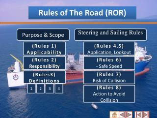 Rules of The Road (ROR)
