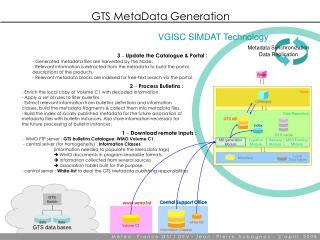 GTS MetaData Generation