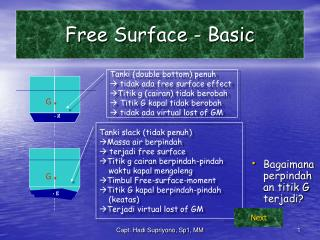 Free Surface - Basic