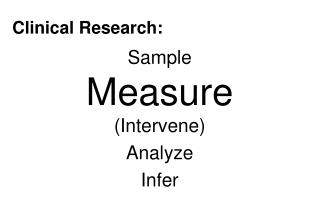 Clinical Research: