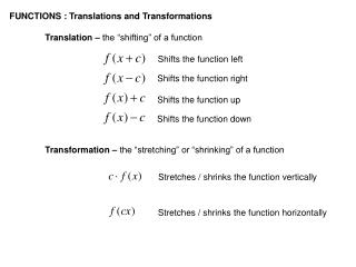 "FUNCTIONS : Translations and Transformations 	Translation –  the ""shifting"" of a function"