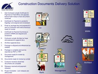 Construction Documents Delivery Solution