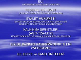 EU  (PROGRAMLAR-BÖLGESEL TARİFLER) FEDERAL HÜKÜMET (FEDERAL TANIMLAR-BÖLGESEL TANIMLAR)