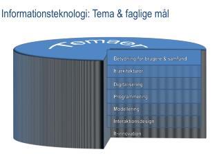 Informationsteknologi :  Tema & faglige mål