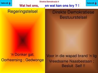 Direkte Demokrasie 4 Wat het ons,       en wat kan ons kry ? !