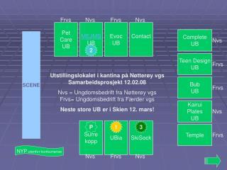 Utstillingslokalet i kantina på Nøtterøy vgs Samarbeidsprosjekt 12.02.08