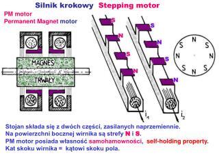 Silnik krokowy   Stepping motor