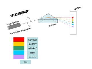 punane valgusfilter l  = 750 nm n = 1,5160