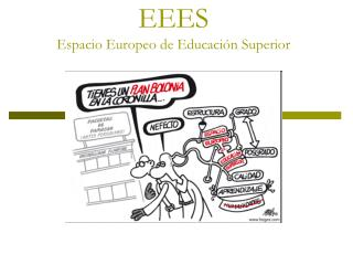 EEES Espacio Europeo de Educación Superior
