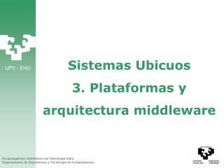 Sistemas Ubicuos 3. Plataformas y arquitectura middleware