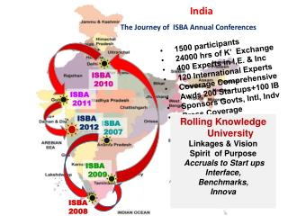 India The Journey of  ISBA Annual Conferences