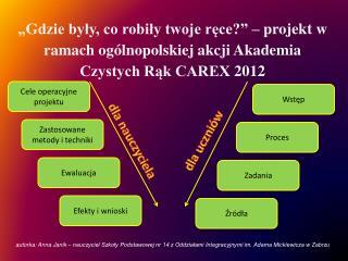 Cele operacyjne projektu