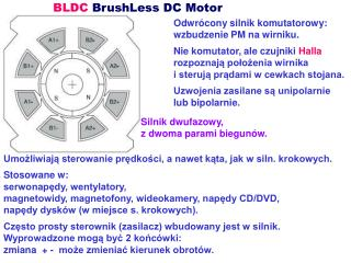 BLDC  BrushLess DC Motor