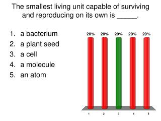 The smallest living unit capable of surviving and reproducing on its own is _____.