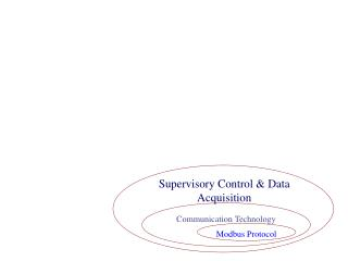 Supervisory Control & Data Acquisition