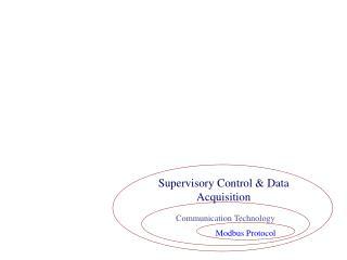 Supervisory Control & Data Acquisition
