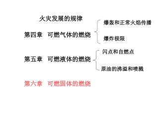 火灾发展的规律 第四章   可燃气体的燃烧 第五章   可燃液体的燃烧 第六章   可燃固体的燃烧