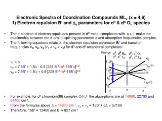 Electronic Spectra of Coordination Compounds MLx x  4,6  1 Electron repulsion B  and Do parameters for d3  d8 Oh species