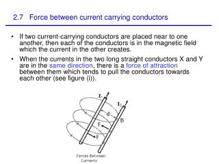 2.7   Force between current carrying conductors