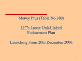 Money Plus (Table No.180) LIC's Latest Unit-Linked Endowment Plan