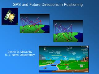 GPS and Future Directions in Positioning