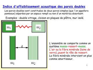 Indice d'affaiblissement acoustique des parois doubles