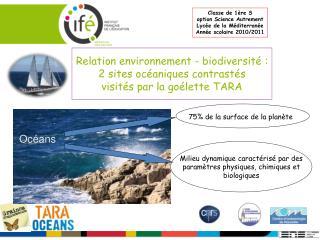 Classe de 1ère S option Science Autrement Lycée de la Méditerranée Année scolaire 2010/2011
