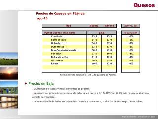 Precios  en Baja Aumentos de stocks y bajas generales de precios.