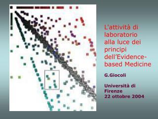 L'attività di laboratorio  alla luce dei principi dell'Evidence- based Medicine G.Giocoli