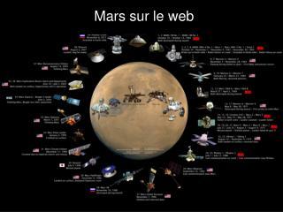 Mars sur le web